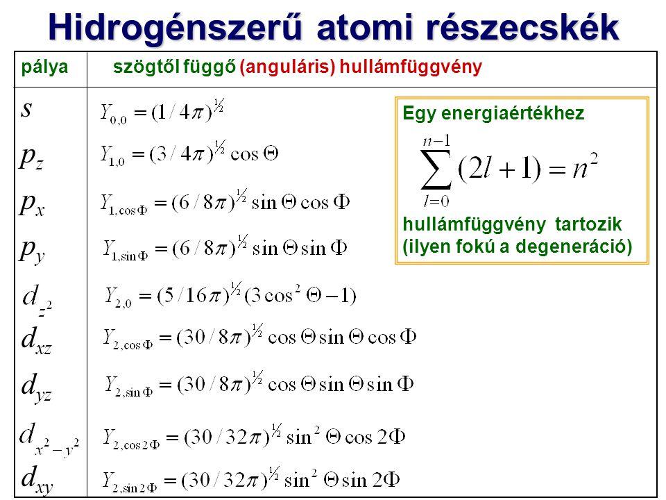 Hidrogénszerű atomi részecskék Egy energiaértékhez hullámfüggvény tartozik (ilyen fokú a degeneráció) n = 1