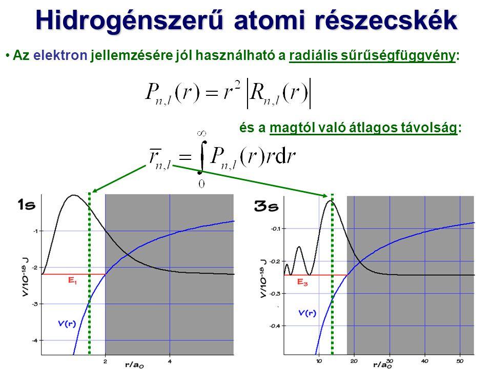 Hidrogénszerű atomi részecskék A hidrogénszerű atomok spektruma: Az n 2 →n 1 (ahol n 2 > n 1 ) elektronátmenetnél kisugárzott c sebességű foton energiája megegyezik a kiindulási- és végállapot energiájának a különbségével A foton hullámhossza: 4s 4p 4d 4f 3s 3p 3d 2s 2p 1s Rydberg-állandó