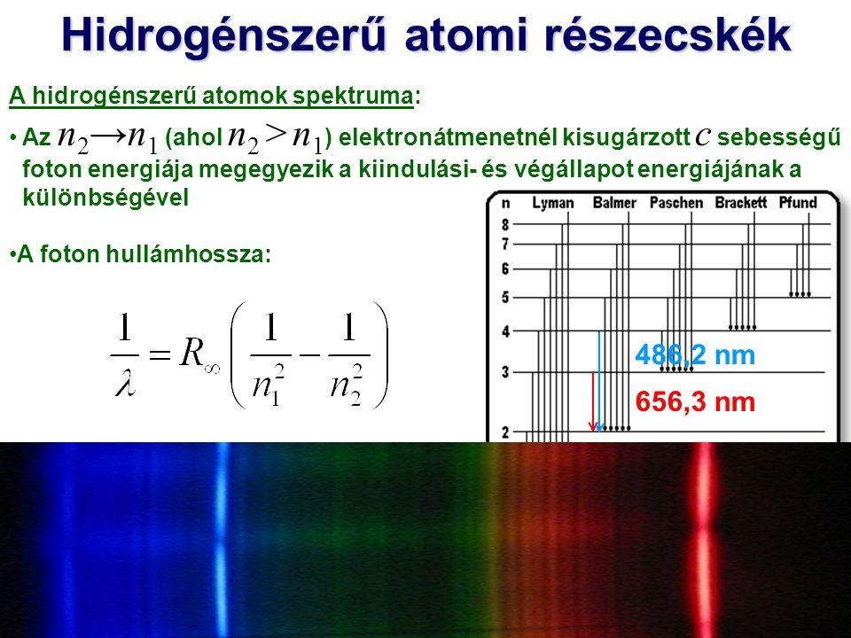 Hidrogénszerű atomi részecskék pálya-impulzusmomentum Az elektron mag körüli mozgásából származó impulzusmomentum (u.n.
