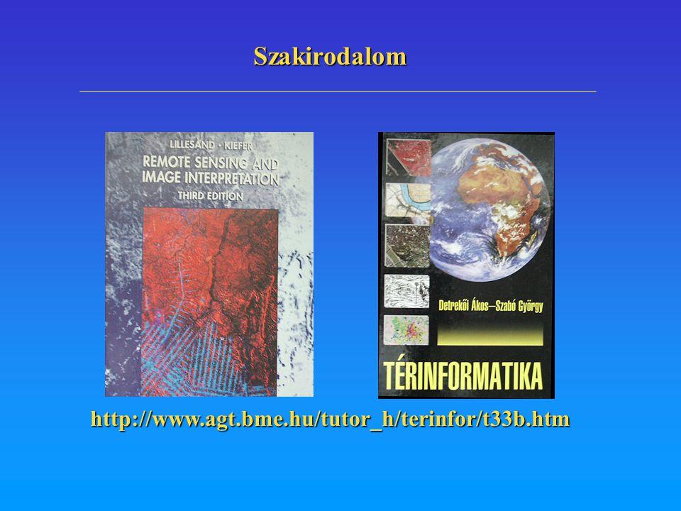 Szakirodalom http://www.agt.bme.hu/tutor_h/terinfor/t33b.htm
