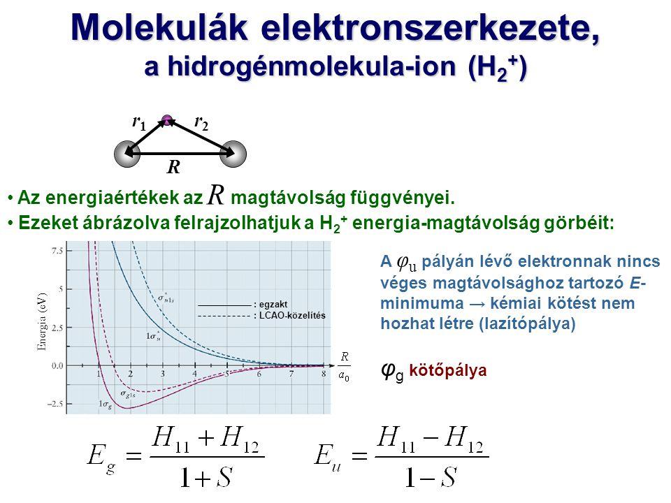 Molekulák elektronszerkezete, a hidrogénmolekula-ion (H 2 + ) R r1r1 r2r2 Az energiaértékek az R magtávolság függvényei. Ezeket ábrázolva felrajzolhat