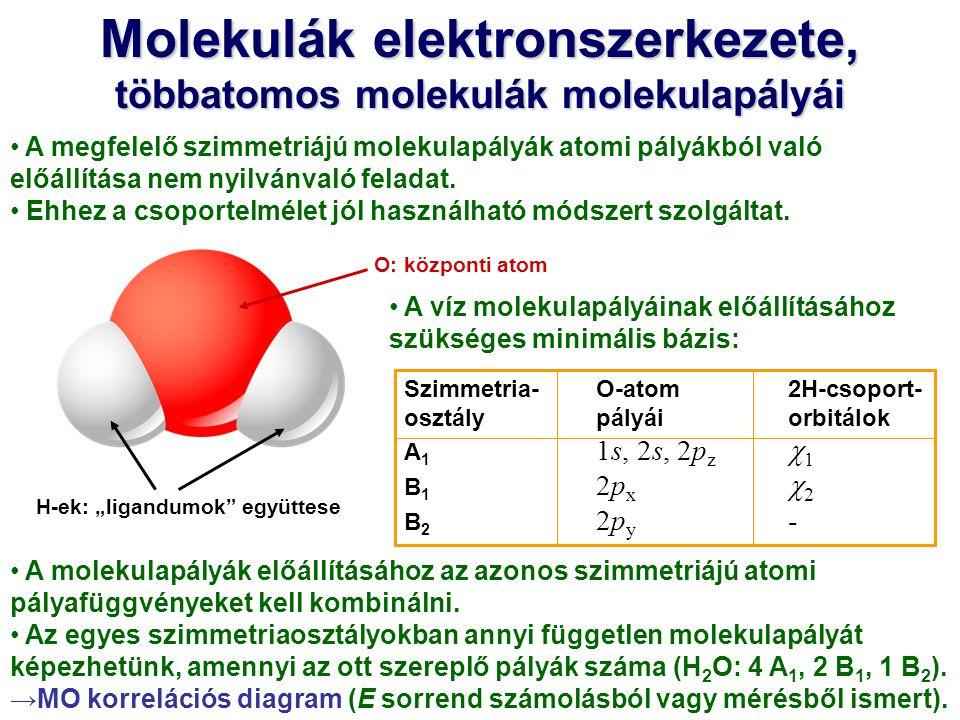 Molekulák elektronszerkezete, többatomos molekulák molekulapályái A megfelelő szimmetriájú molekulapályák atomi pályákból való előállítása nem nyilván