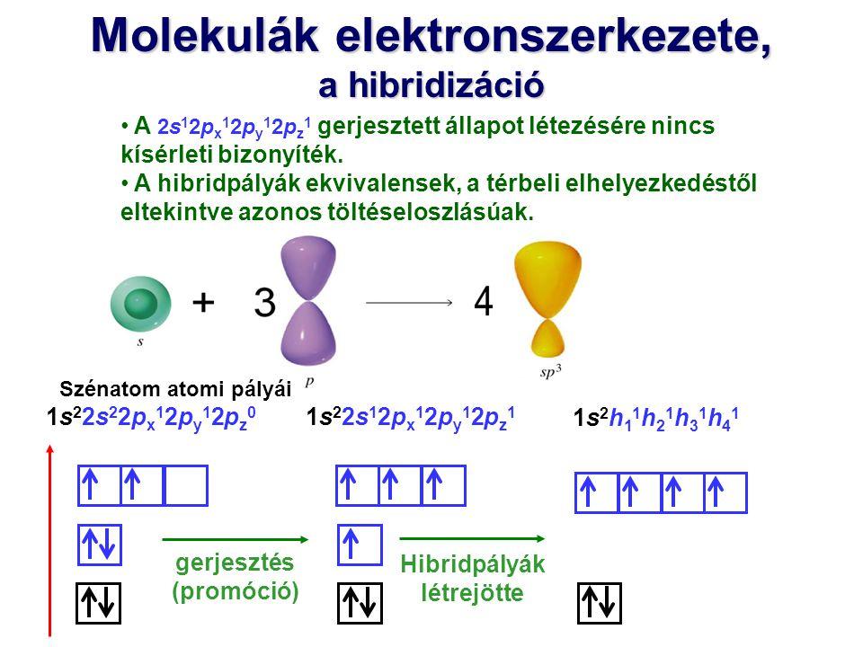 Molekulák elektronszerkezete, a hibridizáció Szénatom atomi pályái 1s22s22px12py12pz01s22s22px12py12pz0 1s22s12px12py12pz11s22s12px12py12pz1 1s2h11h21