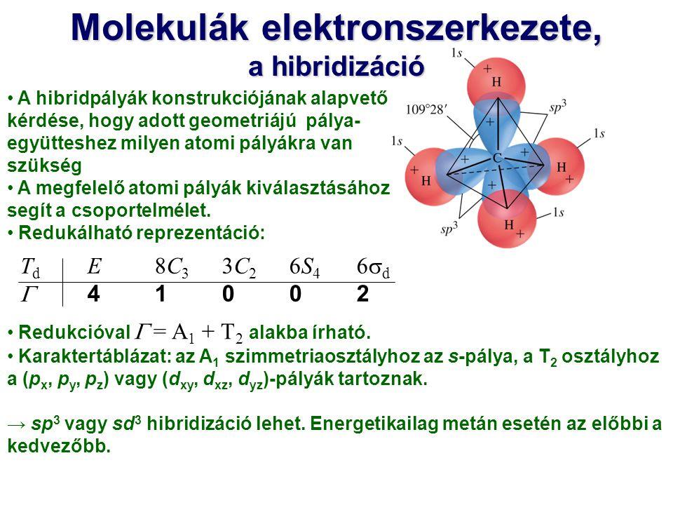 Molekulák elektronszerkezete, a hibridizáció A hibridpályák konstrukciójának alapvető kérdése, hogy adott geometriájú pálya- együtteshez milyen atomi
