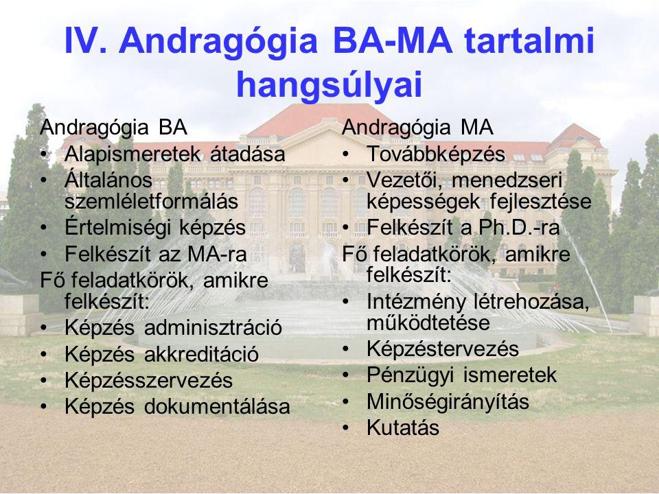 IV. Andragógia BA-MA tartalmi hangsúlyai Andragógia BA Alapismeretek átadása Általános szemléletformálás Értelmiségi képzés Felkészít az MA-ra Fő fela
