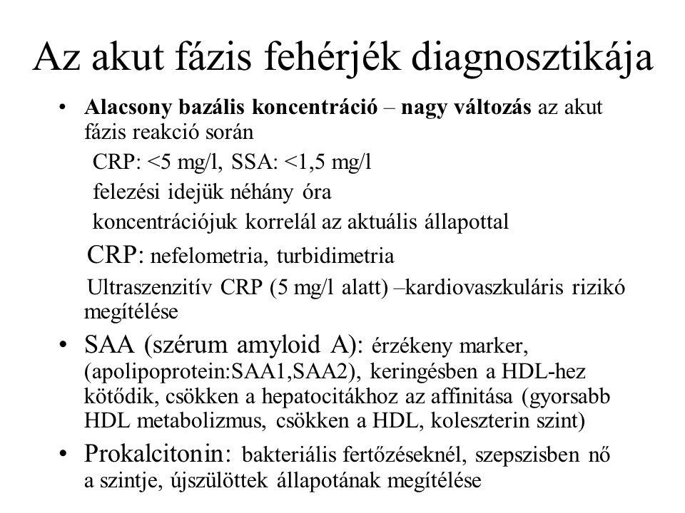 Az akut fázis fehérjék diagnosztikája Alacsony bazális koncentráció – nagy változás az akut fázis reakció során CRP: <5 mg/l, SSA: <1,5 mg/l felezési