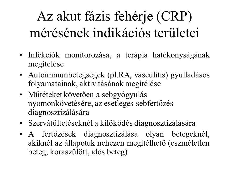 Az akut fázis fehérje (CRP) mérésének indikációs területei Infekciók monitorozása, a terápia hatékonyságának megítélése Autoimmunbetegségek (pl.RA, va