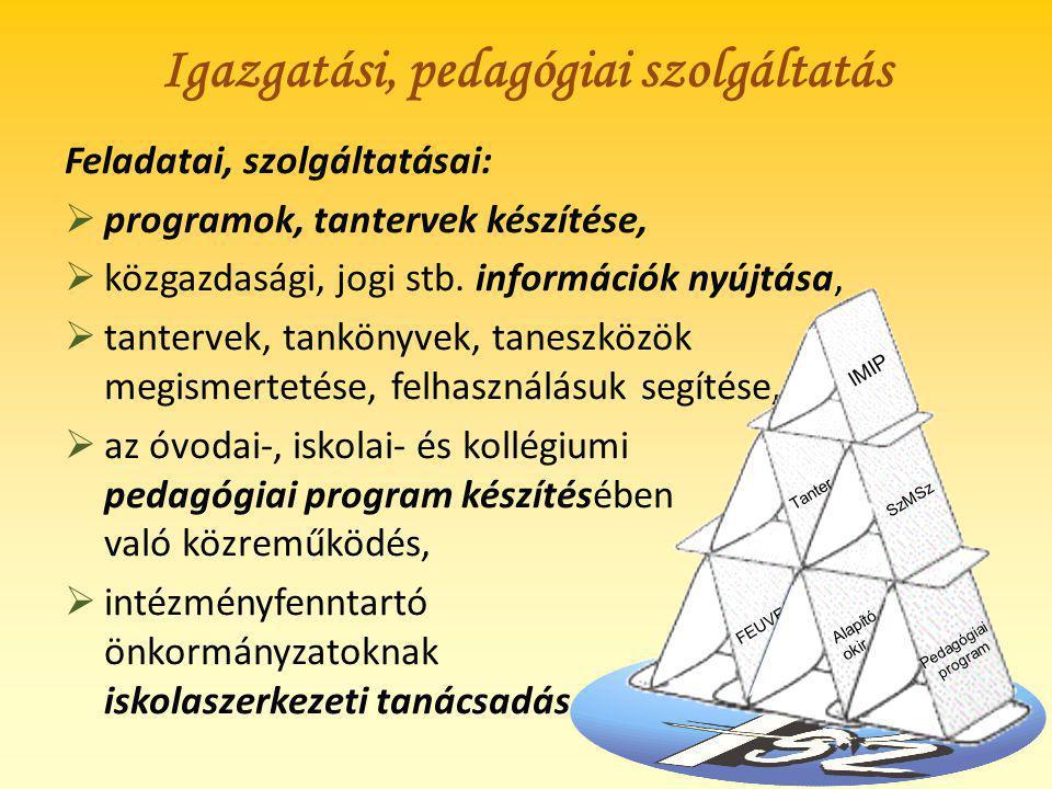 Igazgatási, pedagógiai szolgáltatás Feladatai, szolgáltatásai:  programok, tantervek készítése,  közgazdasági, jogi stb. információk nyújtása,  tan