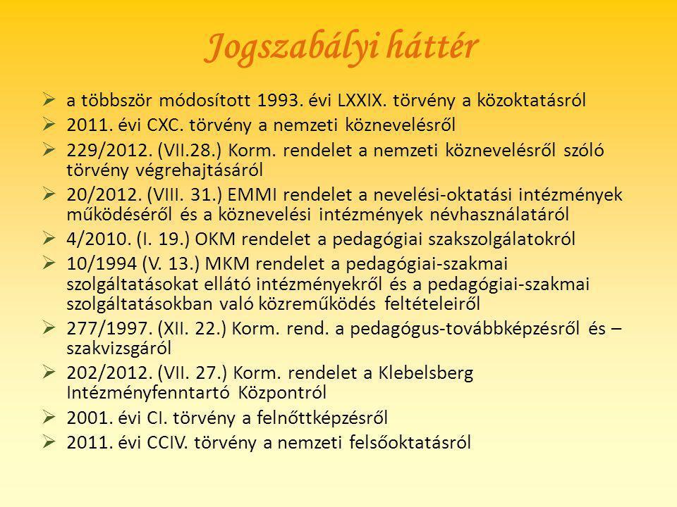 Jogszabályi háttér  a többször módosított 1993. évi LXXIX. törvény a közoktatásról  2011. évi CXC. törvény a nemzeti köznevelésről  229/2012. (VII.