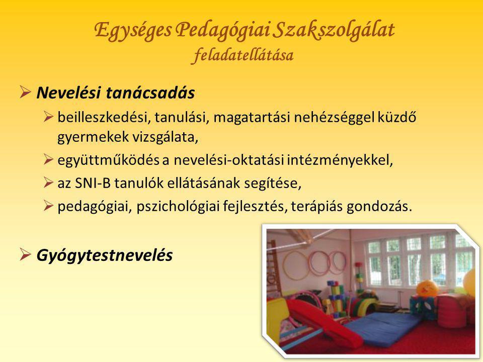 Egységes Pedagógiai Szakszolgálat feladatellátása  Logopédiai szolgáltatás  logopédiai szűrővizsgálatok,  beszédhibák javítása, beszédindítás,  diszlexia prevenciója, reedukációja.