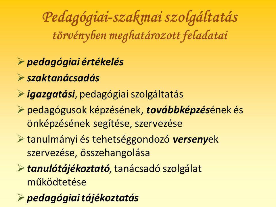 Pedagógiai-szakmai szolgáltatás törvényben meghatározott feladatai  pedagógiai értékelés  szaktanácsadás  igazgatási, pedagógiai szolgáltatás  ped