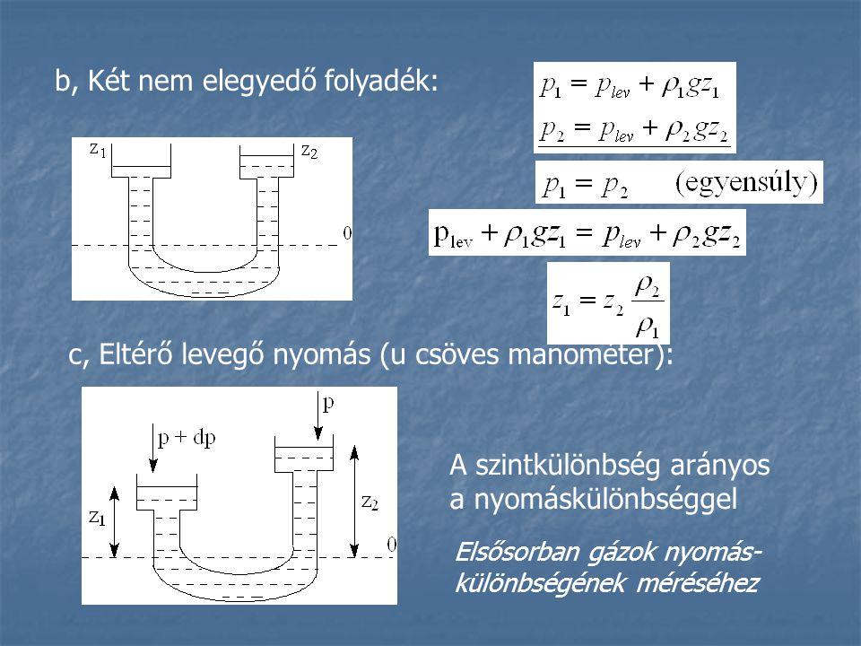 b, Két nem elegyedő folyadék: c, Eltérő levegő nyomás (u csöves manométer): A szintkülönbség arányos a nyomáskülönbséggel Elsősorban gázok nyomás- különbségének méréséhez