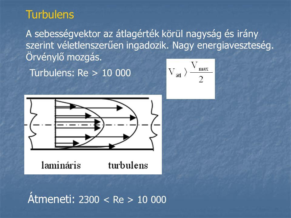 Turbulens A sebességvektor az átlagérték körül nagyság és irány szerint véletlenszerűen ingadozik.