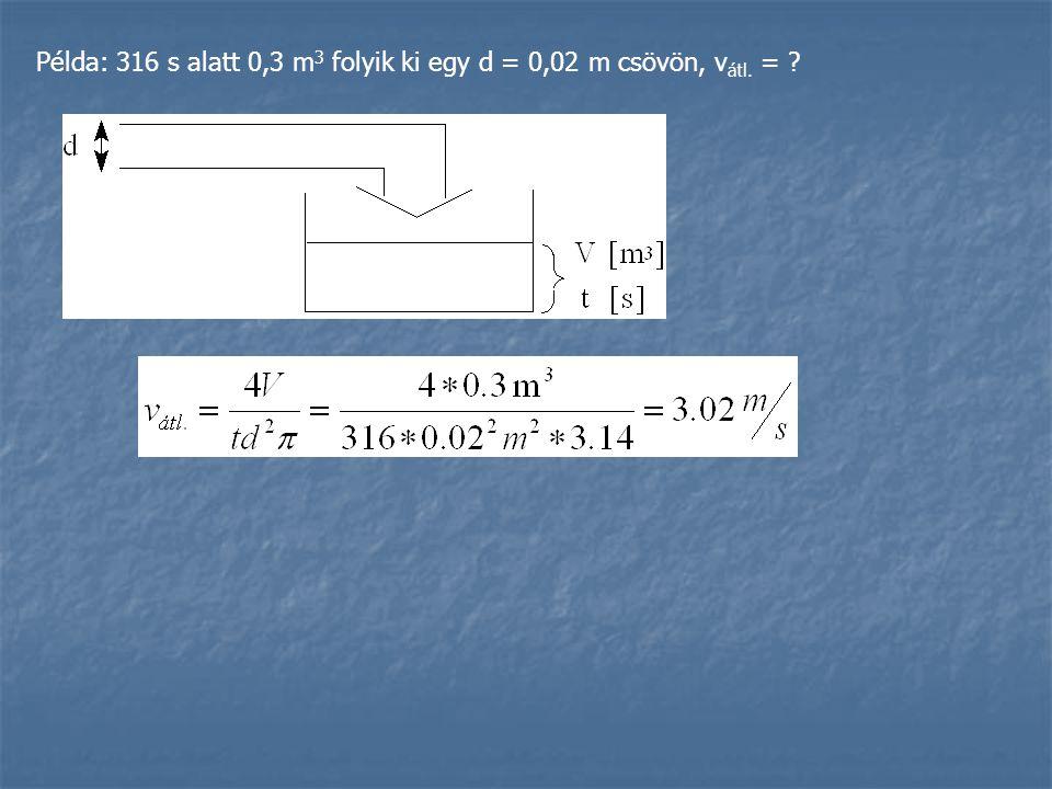 Példa: 316 s alatt 0,3 m 3 folyik ki egy d = 0,02 m csövön, v átl. = ?