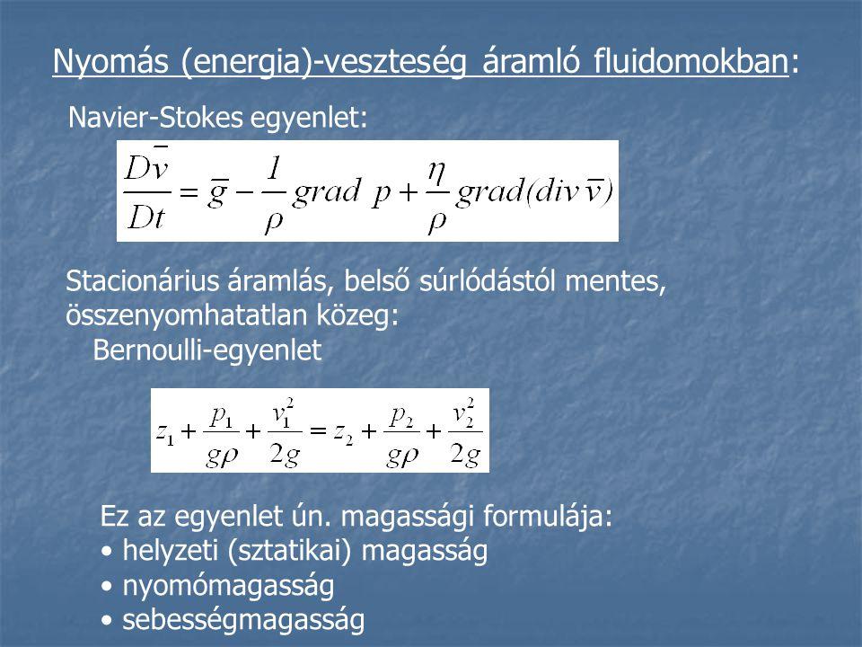 Nyomás (energia)-veszteség áramló fluidomokban: Navier-Stokes egyenlet: Stacionárius áramlás, belső súrlódástól mentes, összenyomhatatlan közeg: Bernoulli-egyenlet Ez az egyenlet ún.