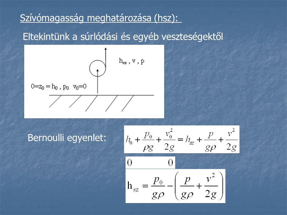 Szívómagasság meghatározása (hsz): Eltekintünk a súrlódási és egyéb veszteségektől Bernoulli egyenlet: