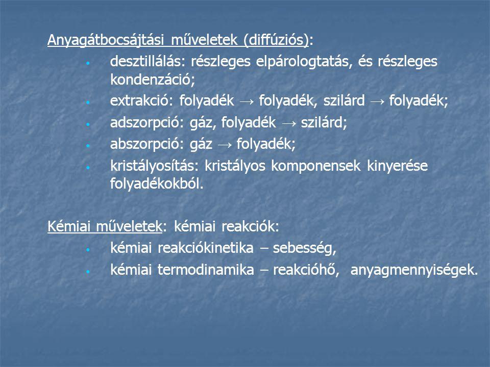 Anyagátbocsájtási műveletek (diffúziós): desztillálás: részleges elpárologtatás, és részleges kondenzáció; extrakció: folyadék → folyadék, szilárd → folyadék; adszorpció: gáz, folyadék → szilárd; abszorpció: gáz → folyadék; kristályosítás: kristályos komponensek kinyerése folyadékokból.