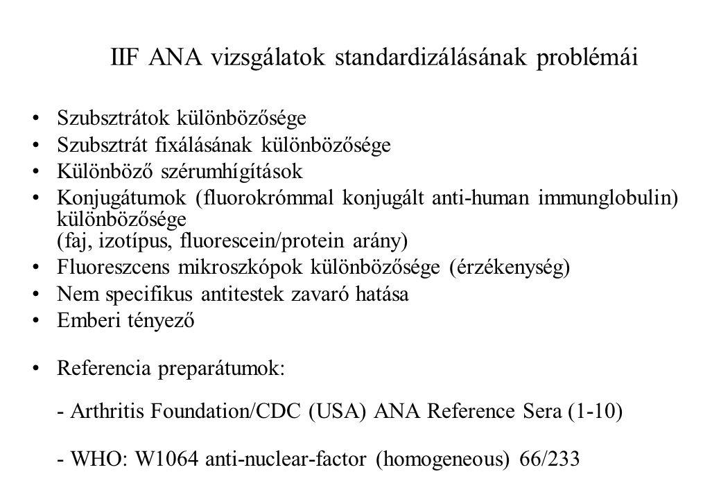IIF ANA vizsgálatok standardizálásának problémái Szubsztrátok különbözősége Szubsztrát fixálásának különbözősége Különböző szérumhígítások Konjugátumo