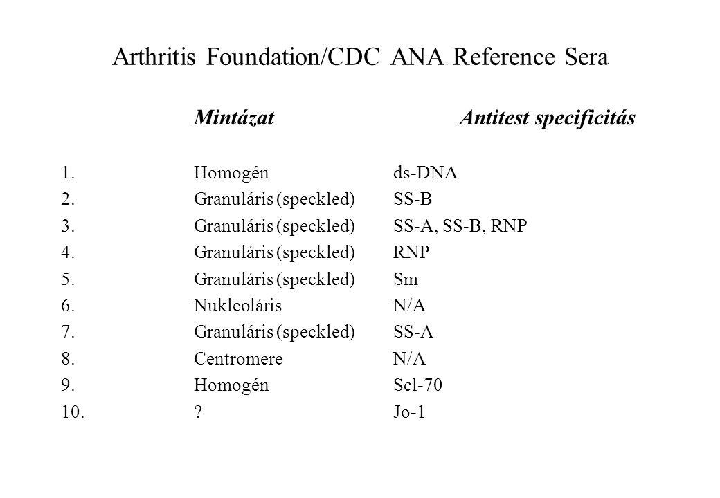 Arthritis Foundation/CDC ANA Reference Sera MintázatAntitest specificitás 1. Homogénds-DNA 2. Granuláris (speckled)SS-B 3.Granuláris (speckled)SS-A, S