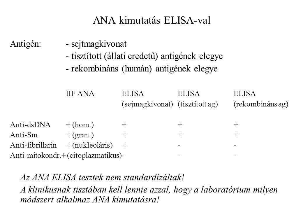 ANA kimutatás ELISA-val Antigén:- sejtmagkivonat - tisztított (állati eredetű) antigének elegye - rekombináns (humán) antigének elegye IIF ANAELISAELI