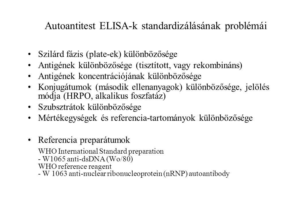 Autoantitest ELISA-k standardizálásának problémái Szilárd fázis (plate-ek) különbözősége Antigének különbözősége (tisztított, vagy rekombináns) Antigé