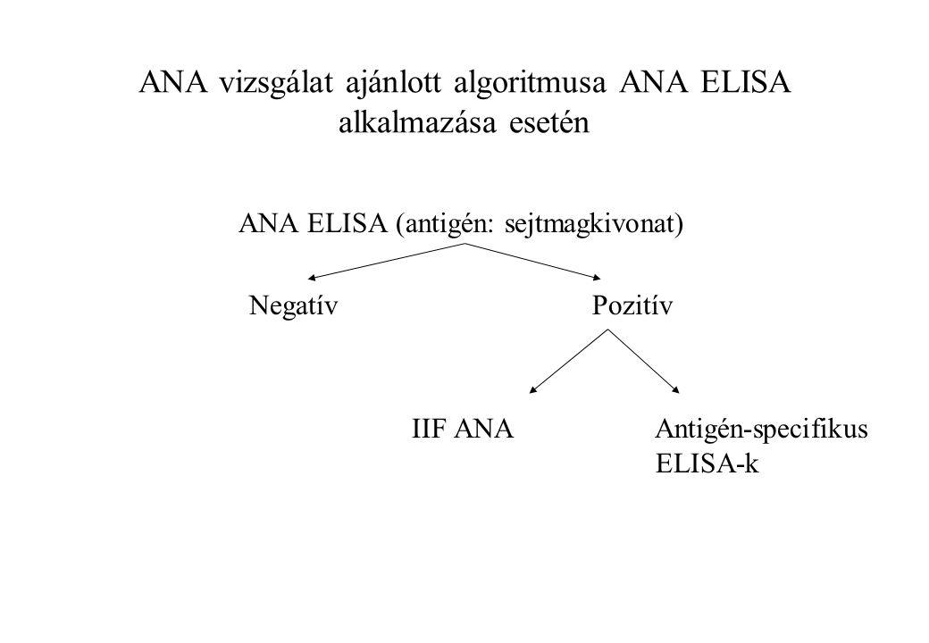 ANA vizsgálat ajánlott algoritmusa ANA ELISA alkalmazása esetén ANA ELISA (antigén: sejtmagkivonat) NegatívPozitív IIF ANAAntigén-specifikus ELISA-k