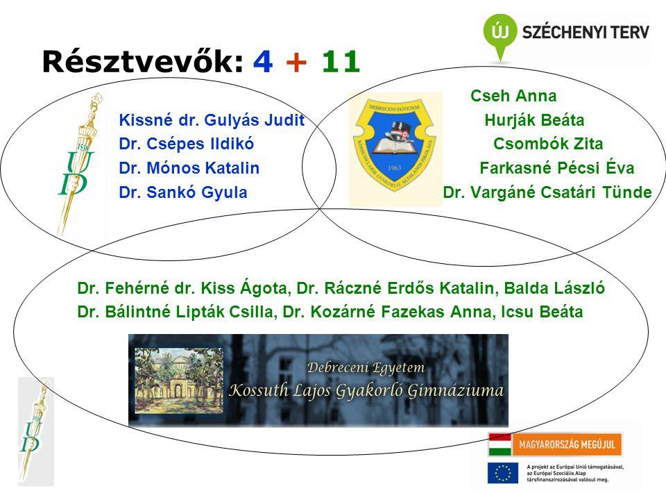 Résztvevők: 4 + 11 Cseh Anna Kissné dr.Gulyás Judit Hurják Beáta Dr.