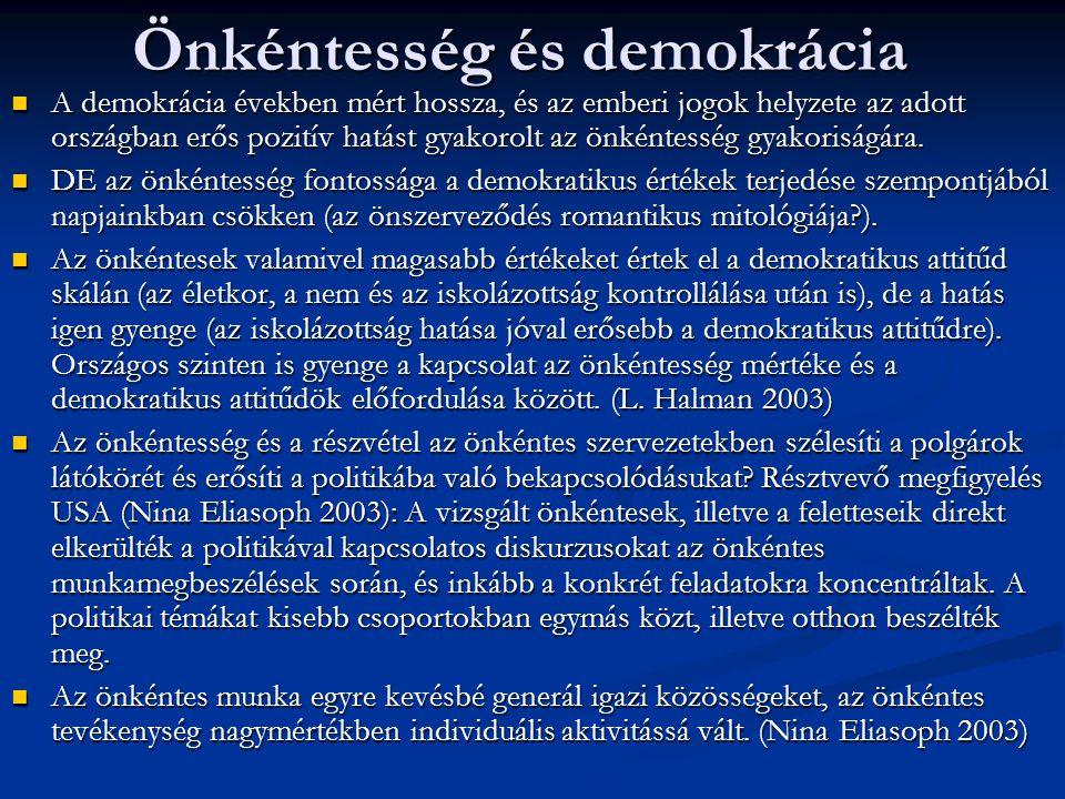 Önkéntesség és demokrácia A demokrácia években mért hossza, és az emberi jogok helyzete az adott országban erős pozitív hatást gyakorolt az önkéntesség gyakoriságára.