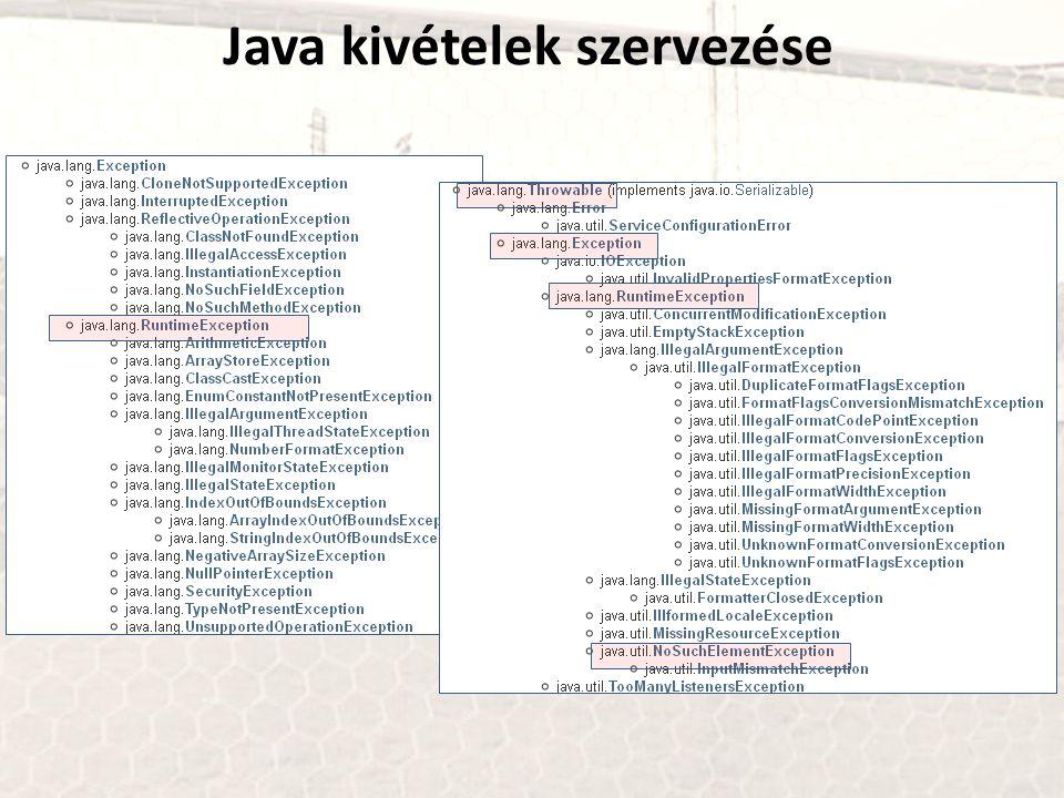 Java kivételek szervezése