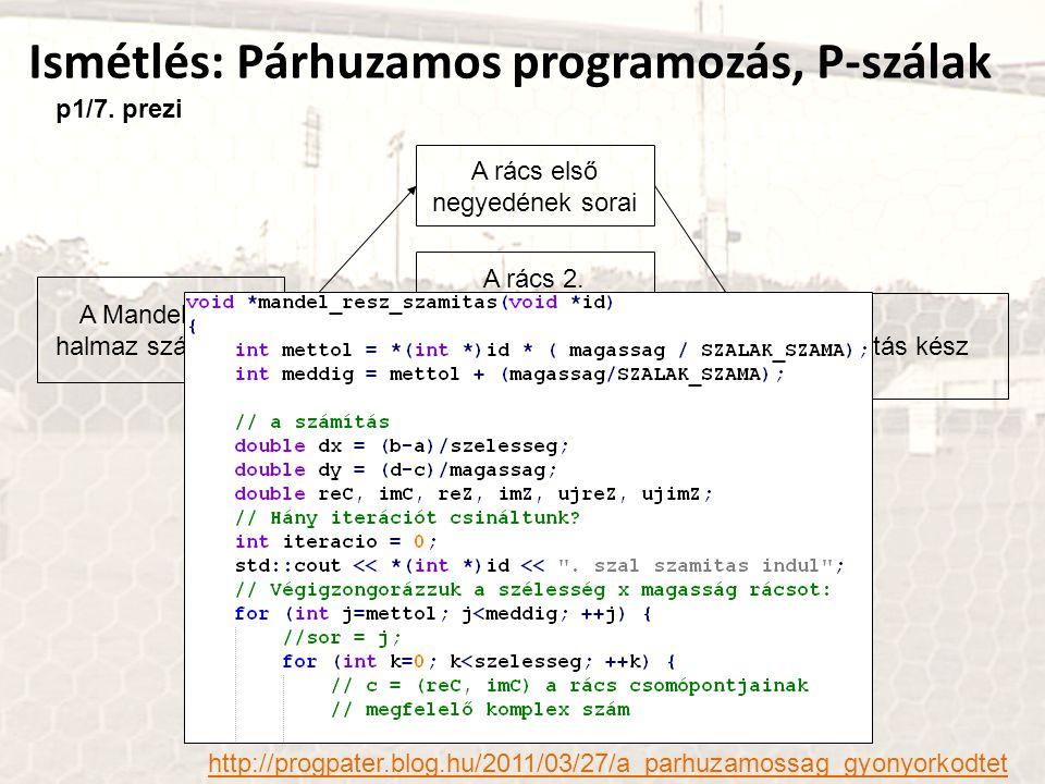 Ismétlés: Párhuzamos programozás, P-szálak A Mandelbrot halmaz számítása A rács első negyedének sorai A rács 2. negyedének sorai A rács 3. negyedének