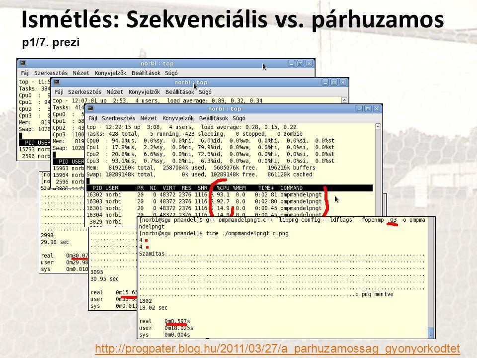 http://progpater.blog.hu/2011/03/27/a_parhuzamossag_gyonyorkodtet Ismétlés: Szekvenciális vs. párhuzamos p1/7. prezi