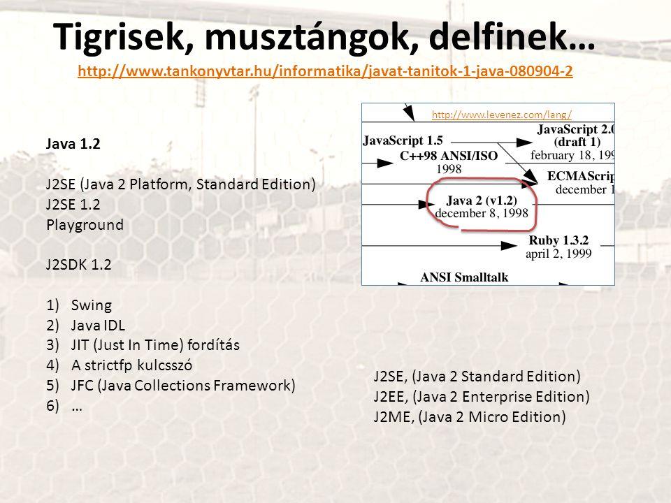 Tigrisek, musztángok, delfinek… http://www.tankonyvtar.hu/informatika/javat-tanitok-1-java-080904-2 http://www.tankonyvtar.hu/informatika/javat-tanitok-1-java-080904-2 Java 1.2 J2SE (Java 2 Platform, Standard Edition) J2SE 1.2 Playground J2SDK 1.2 1)Swing 2)Java IDL 3)JIT (Just In Time) fordítás 4)A strictfp kulcsszó 5)JFC (Java Collections Framework) 6)… J2SE, (Java 2 Standard Edition) J2EE, (Java 2 Enterprise Edition) J2ME, (Java 2 Micro Edition) http://www.levenez.com/lang/