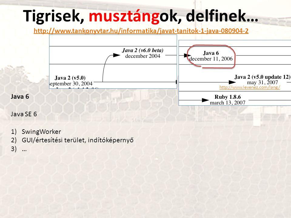 Tigrisek, musztángok, delfinek… http://www.tankonyvtar.hu/informatika/javat-tanitok-1-java-080904-2 http://www.tankonyvtar.hu/informatika/javat-tanitok-1-java-080904-2 Java 6 Java SE 6 1)SwingWorker 2)GUI/értesítési terület, indítóképernyő 3)… http://www.levenez.com/lang/