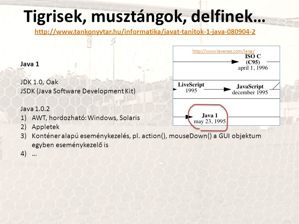 Tigrisek, musztángok, delfinek… http://www.tankonyvtar.hu/informatika/javat-tanitok-1-java-080904-2 http://www.tankonyvtar.hu/informatika/javat-tanitok-1-java-080904-2 Java 1 JDK 1.0, Oak JSDK (Java Software Development Kit) Java 1.0.2 1)AWT, hordozható: Windows, Solaris 2)Appletek 3)Konténer alapú eseménykezelés, pl.