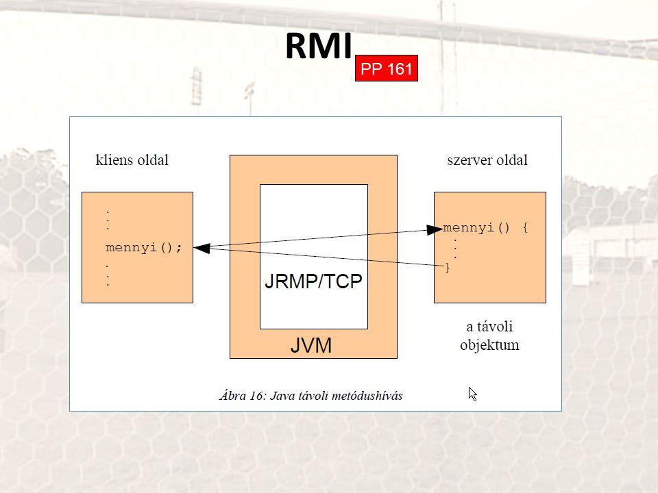 RMI PP 161