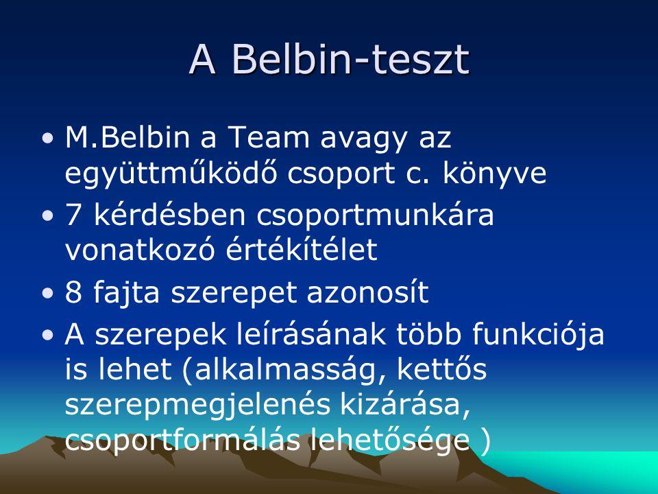 A Belbin-teszt M.Belbin a Team avagy az együttműködő csoport c. könyve 7 kérdésben csoportmunkára vonatkozó értékítélet 8 fajta szerepet azonosít A sz