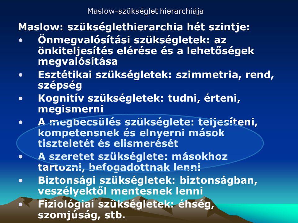Maslow-szükséglet hierarchiája Maslow: szükséglethierarchia hét szintje: Önmegvalósítási szükségletek: az önkiteljesítés elérése és a lehetőségek megv