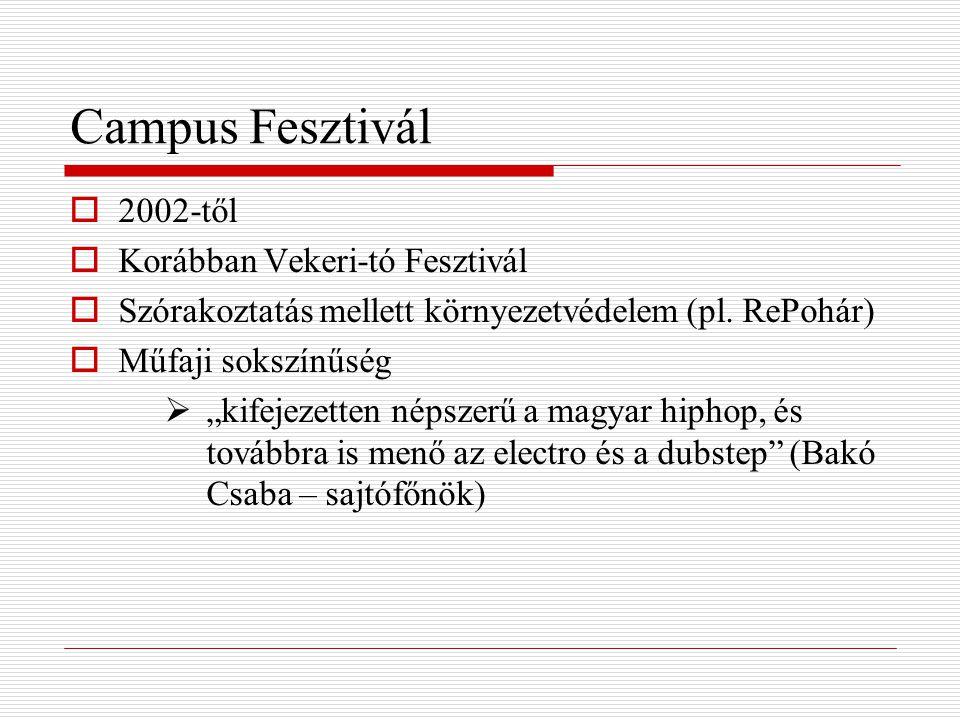 """Campus Fesztivál  2002-től  Korábban Vekeri-tó Fesztivál  Szórakoztatás mellett környezetvédelem (pl. RePohár)  Műfaji sokszínűség  """"kifejezetten"""