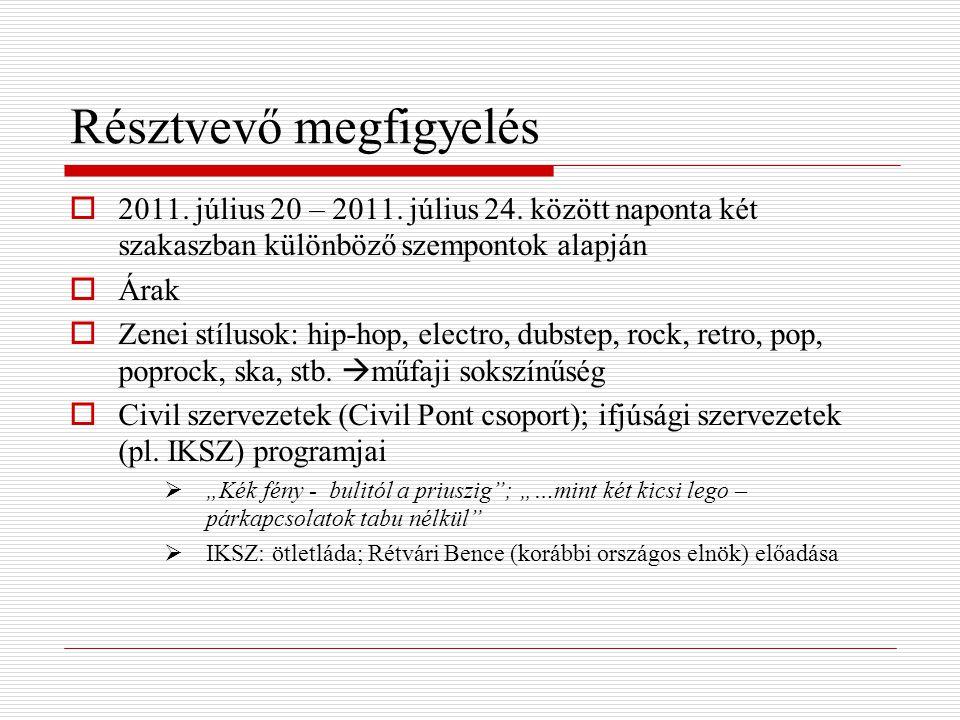 Résztvevő megfigyelés  2011. július 20 – 2011. július 24. között naponta két szakaszban különböző szempontok alapján  Árak  Zenei stílusok: hip-hop