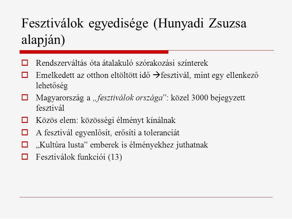 """Fesztiválok egyedisége (Hunyadi Zsuzsa alapján)  Rendszerváltás óta átalakuló szórakozási színterek  Emelkedett az otthon eltöltött idő  fesztivál, mint egy ellenkező lehetőség  Magyarország a """"fesztiválok országa : közel 3000 bejegyzett fesztivál  Közös elem: közösségi élményt kínálnak  A fesztivál egyenlősít, erősíti a toleranciát  """"Kultúra lusta emberek is élményekhez juthatnak  Fesztiválok funkciói (13)"""
