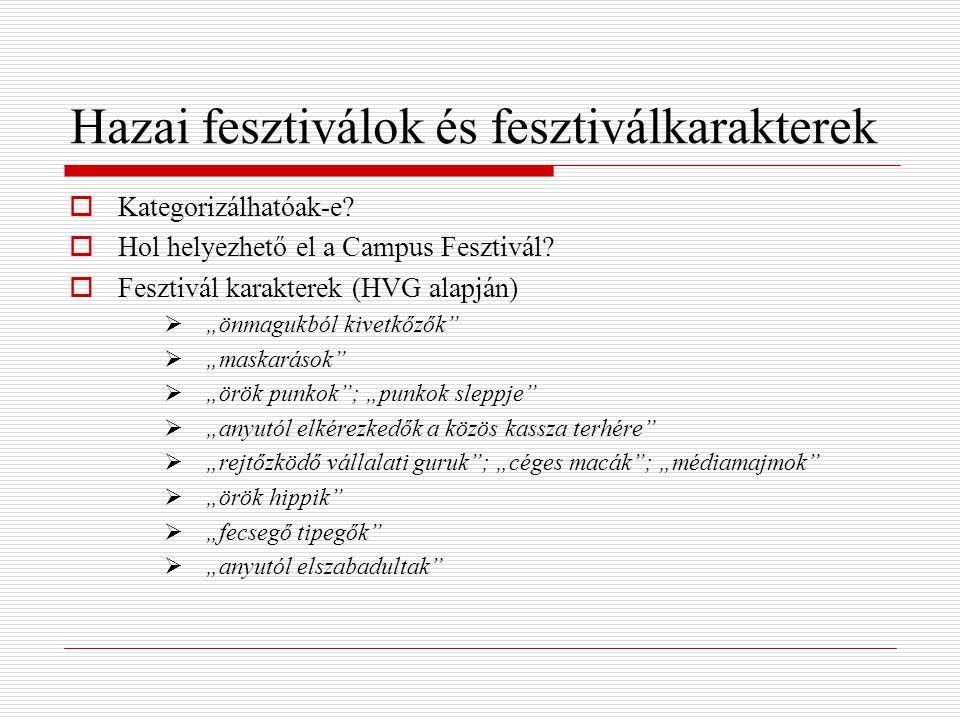 """Hazai fesztiválok és fesztiválkarakterek  Kategorizálhatóak-e?  Hol helyezhető el a Campus Fesztivál?  Fesztivál karakterek (HVG alapján)  """"önmagu"""