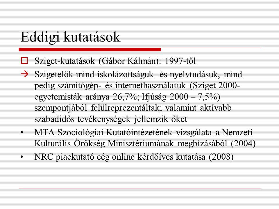 Eddigi kutatások  Sziget-kutatások (Gábor Kálmán): 1997-től  Szigetelők mind iskolázottságuk és nyelvtudásuk, mind pedig számítógép- és internethasználatuk (Sziget 2000- egyetemisták aránya 26,7%; Ifjúság 2000 – 7,5%) szempontjából felülreprezentáltak; valamint aktívabb szabadidős tevékenységek jellemzik őket MTA Szociológiai Kutatóintézetének vizsgálata a Nemzeti Kulturális Örökség Minisztériumának megbízásából (2004) NRC piackutató cég online kérdőíves kutatása (2008)
