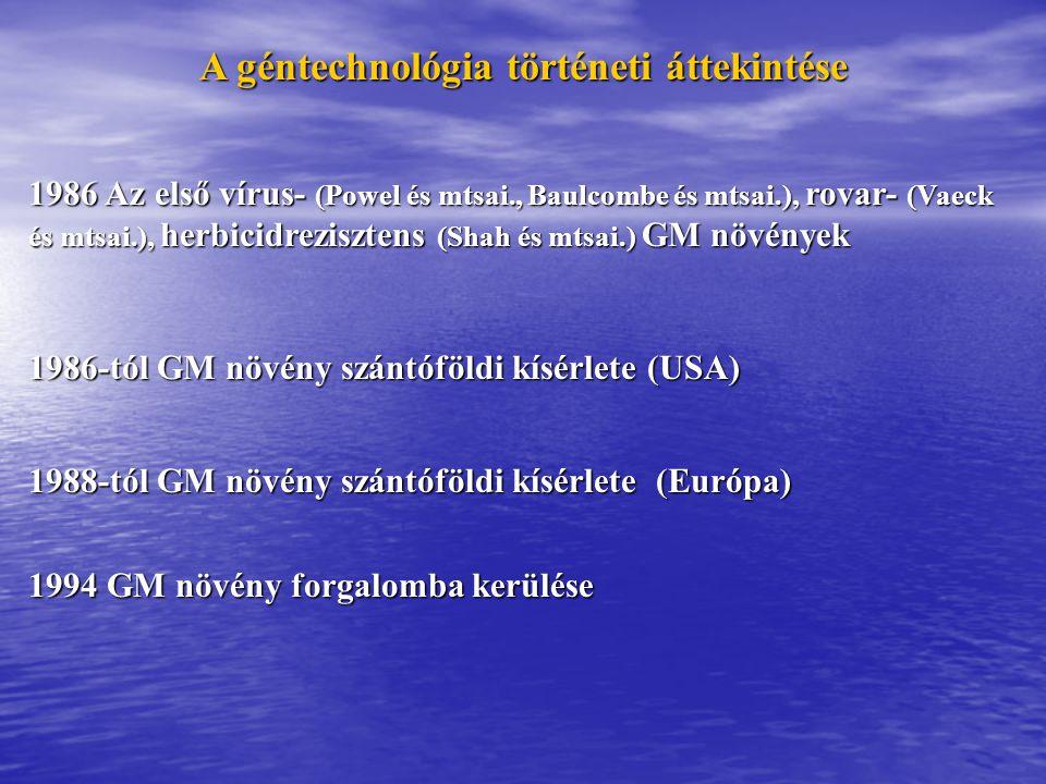1986 Az első vírus- (Powel és mtsai., Baulcombe és mtsai.), rovar- (Vaeck és mtsai.), herbicidrezisztens (Shah és mtsai.) GM növények 1986-tól GM növény szántóföldi kísérlete (USA) 1988-tól GM növény szántóföldi kísérlete (Európa) 1994 GM növény forgalomba kerülése A géntechnológia történeti áttekintése