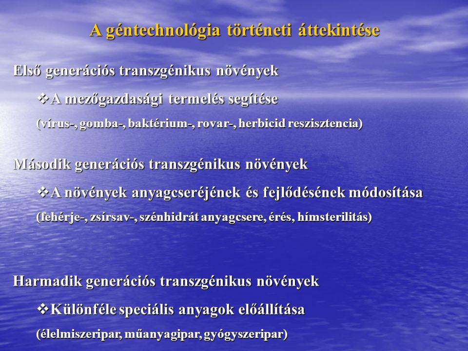 Első generációs transzgénikus növények  A mezőgazdasági termelés segítése (vírus-, gomba-, baktérium-, rovar-, herbicid reszisztencia) Második generációs transzgénikus növények  A növények anyagcseréjének és fejlődésének módosítása (fehérje-, zsírsav-, szénhidrát anyagcsere, érés, hímsterilitás) Harmadik generációs transzgénikus növények  Különféle speciális anyagok előállítása (élelmiszeripar, műanyagipar, gyógyszeripar) A géntechnológia történeti áttekintése