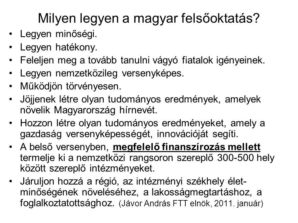 Milyen legyen a magyar felsőoktatás. Legyen minőségi.