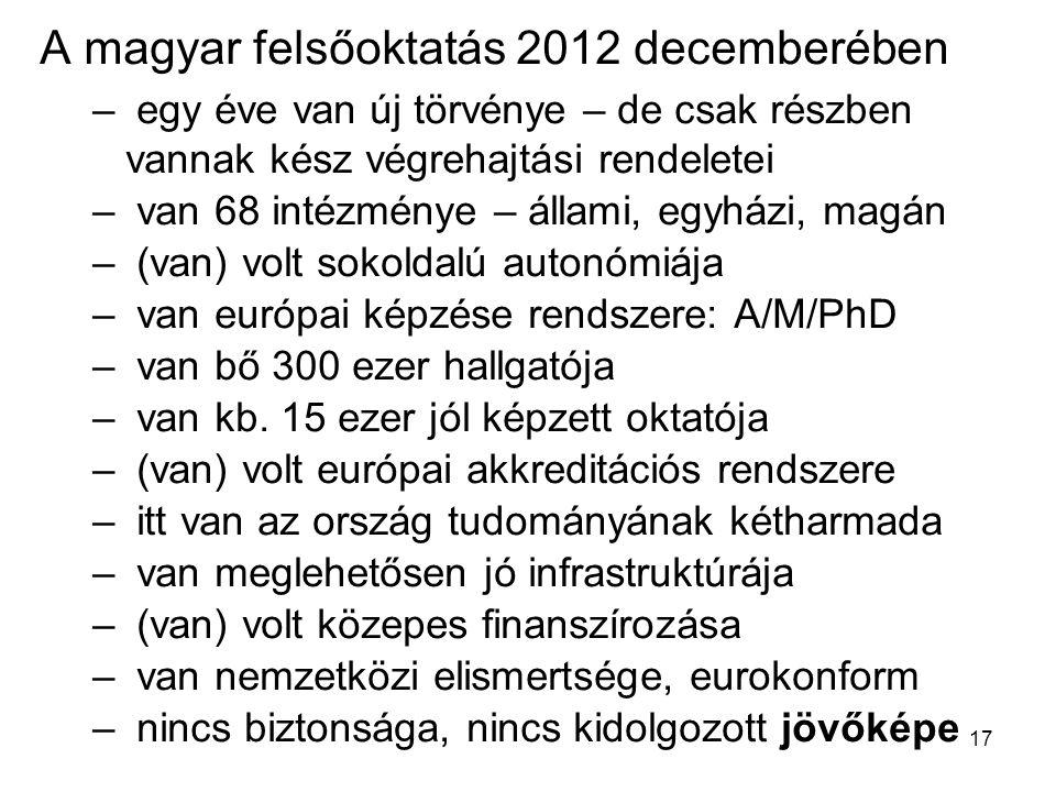 17 A magyar felsőoktatás 2012 decemberében – egy éve van új törvénye – de csak részben vannak kész végrehajtási rendeletei – van 68 intézménye – állami, egyházi, magán – (van) volt sokoldalú autonómiája – van európai képzése rendszere: A/M/PhD – van bő 300 ezer hallgatója – van kb.