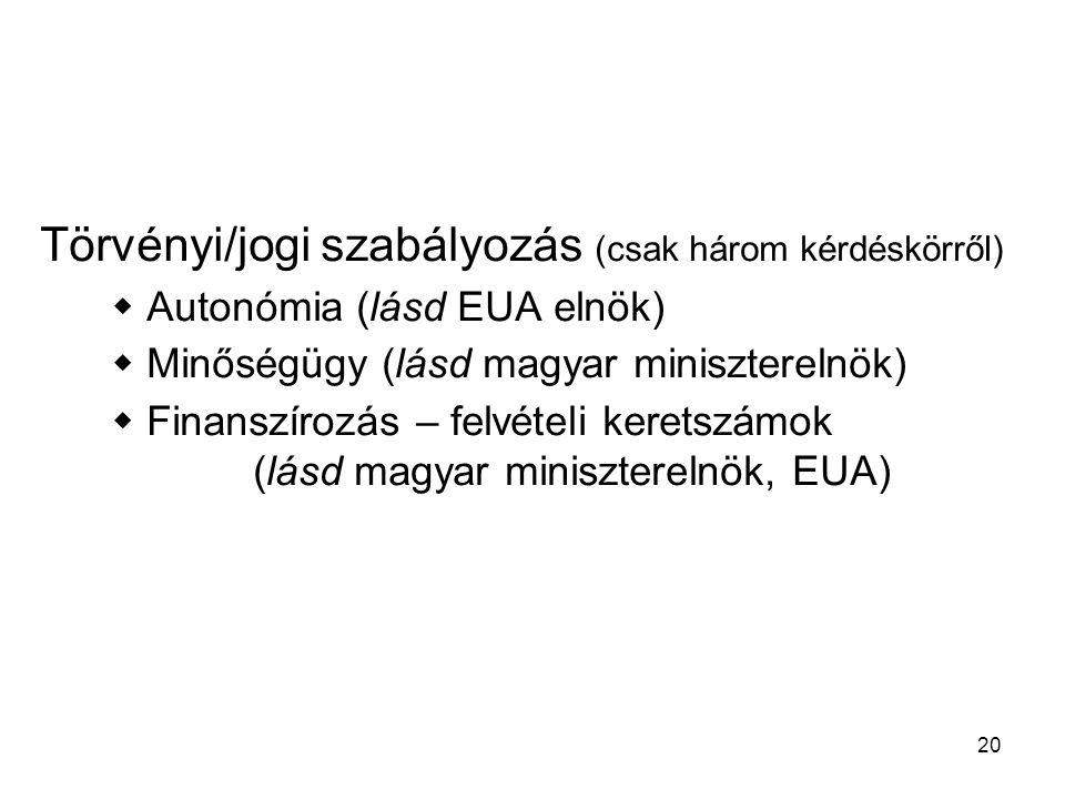 20 Törvényi/jogi szabályozás (csak három kérdéskörről)  Autonómia (lásd EUA elnök)  Minőségügy (lásd magyar miniszterelnök)  Finanszírozás – felvételi keretszámok (lásd magyar miniszterelnök, EUA)