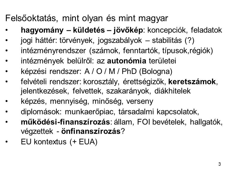 3 Felsőoktatás, mint olyan és mint magyar hagyomány – küldetés – jövőkép: koncepciók, feladatok jogi háttér: törvények, jogszabályok – stabilitás (?) intézményrendszer (számok, fenntartók, típusok,régiók) intézmények belülről: az autonómia területei képzési rendszer: A / O / M / PhD (Bologna) felvételi rendszer: korosztály, érettségizők, keretszámok, jelentkezések, felvettek, szakarányok, diákhitelek képzés, mennyiség, minőség, verseny diplomások: munkaerőpiac, társadalmi kapcsolatok, működési-finanszírozás: állam, FOI bevételek, hallgatók, végzettek - önfinanszírozás.