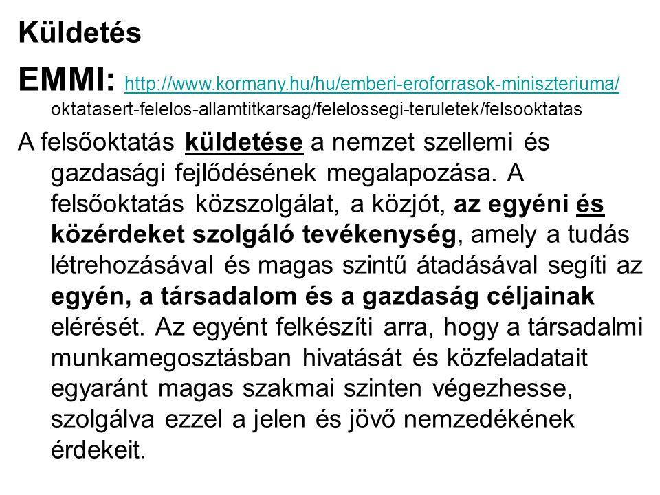 Küldetés EMMI: http://www.kormany.hu/hu/emberi-eroforrasok-miniszteriuma/ oktatasert-felelos-allamtitkarsag/felelossegi-teruletek/felsooktatas http://www.kormany.hu/hu/emberi-eroforrasok-miniszteriuma/ A felsőoktatás küldetése a nemzet szellemi és gazdasági fejlődésének megalapozása.