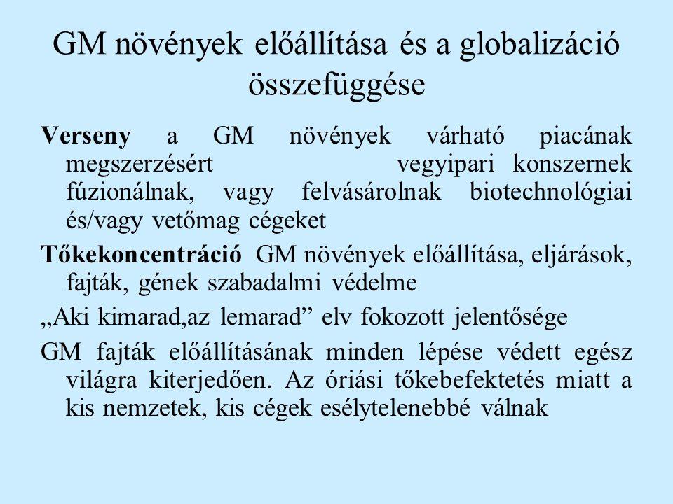 """GM növények előállítása és a globalizáció összefüggése Verseny a GM növények várható piacának megszerzésért vegyipari konszernek fúzionálnak, vagy felvásárolnak biotechnológiai és/vagy vetőmag cégeket Tőkekoncentráció GM növények előállítása, eljárások, fajták, gének szabadalmi védelme """"Aki kimarad,az lemarad elv fokozott jelentősége GM fajták előállításának minden lépése védett egész világra kiterjedően."""